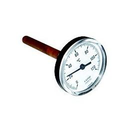 Termometr osiowy